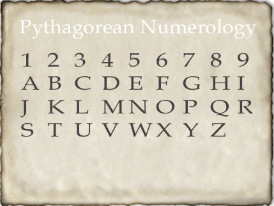 Business Name Numerology Pythagorean Chart