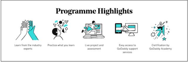 GoDaddy Academy Programme Highlights